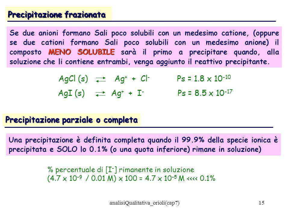 analisiQualitativa_orioli(cap7)15 Precipitazione frazionata MENO SOLUBILE Se due anioni formano Sali poco solubili con un medesimo catione, (oppure se