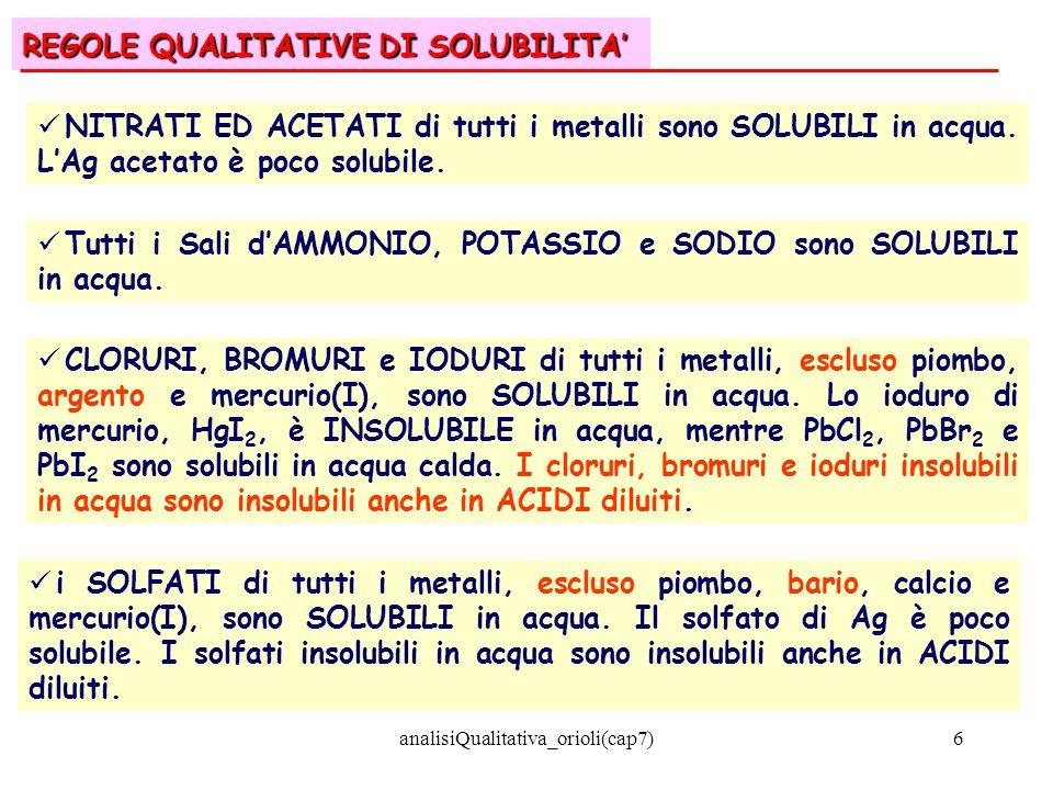 analisiQualitativa_orioli(cap7)6 REGOLE QUALITATIVE DI SOLUBILITA NITRATI ED ACETATI di tutti i metalli sono SOLUBILI in acqua. LAg acetato è poco sol