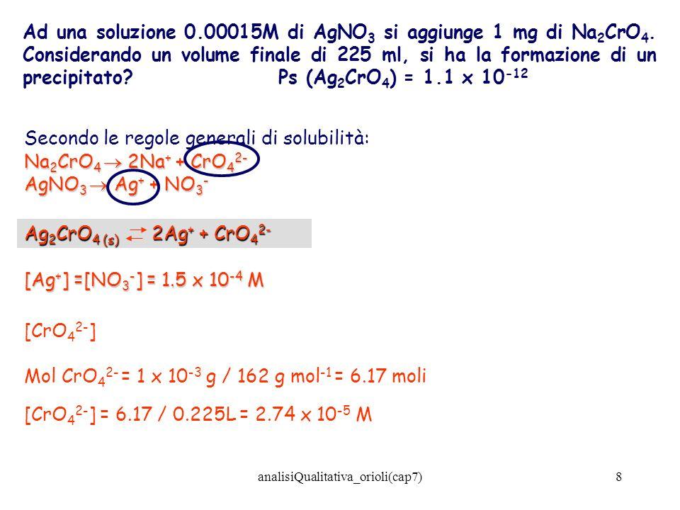 analisiQualitativa_orioli(cap7)8 Ad una soluzione 0.00015M di AgNO 3 si aggiunge 1 mg di Na 2 CrO 4. Considerando un volume finale di 225 ml, si ha la