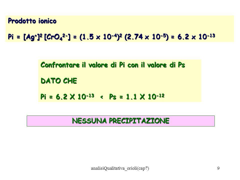 analisiQualitativa_orioli(cap7)9 Prodotto ionico Pi = [Ag + ] 2 [CrO 4 2- ] = (1.5 x 10 -4 ) 2 (2.74 x 10 -5 ) = 6.2 x 10 -13 Confrontare il valore di