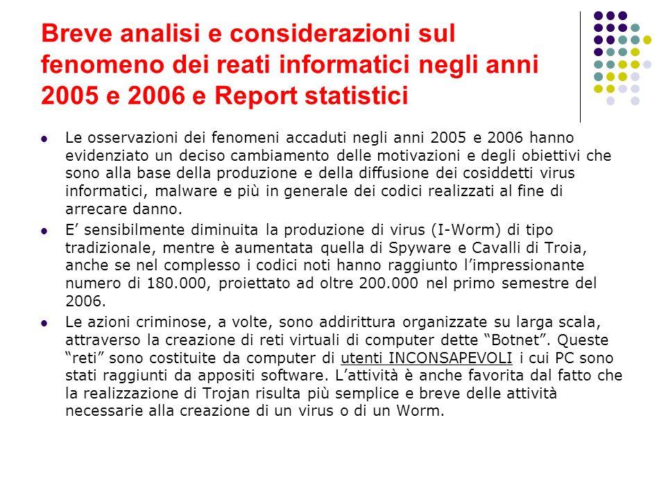 Breve analisi e considerazioni sul fenomeno dei reati informatici negli anni 2005 e 2006 e Report statistici Le osservazioni dei fenomeni accaduti neg