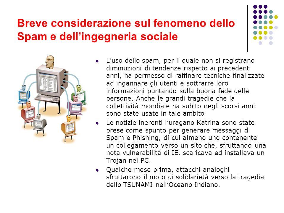 Breve considerazione sul fenomeno dello Spam e dellingegneria sociale Luso dello spam, per il quale non si registrano diminuzioni di tendenze rispetto