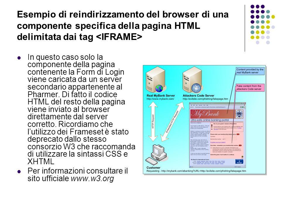 Esempio di reindirizzamento del browser di una componente specifica della pagina HTML delimitata dai tag In questo caso solo la componente della pagin