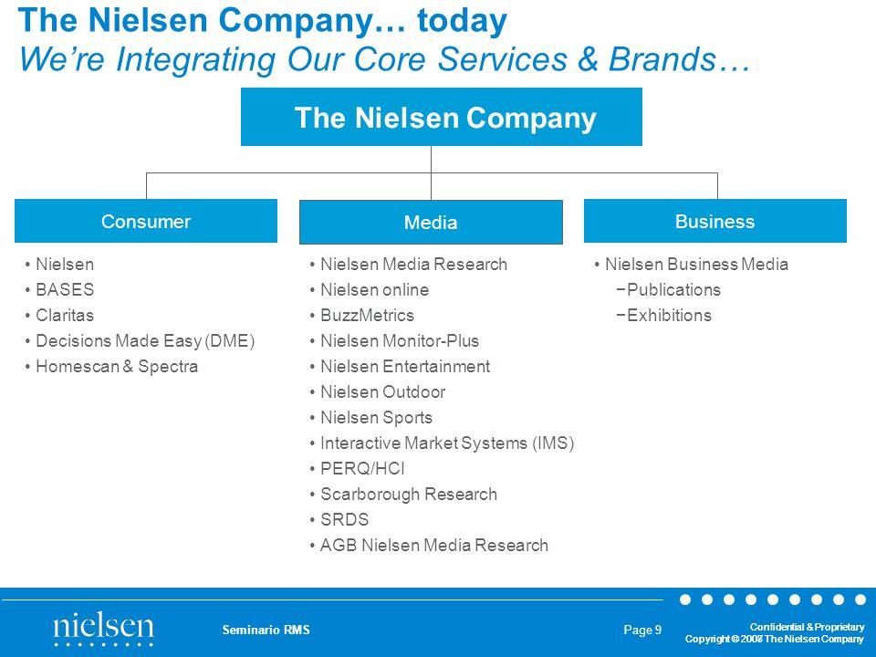 Confidential & Proprietary Copyright © 2007 The Nielsen Company Confidential & Proprietary Copyright © 2008 The Nielsen Company Seminario RMS Page 90 Un esempio di analisi