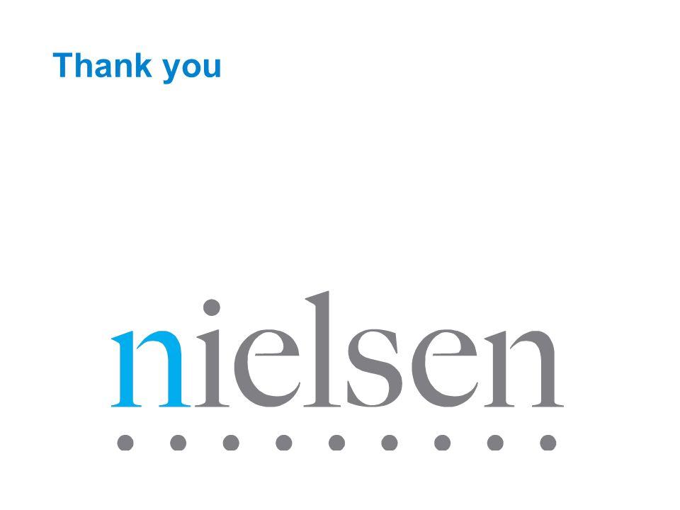 Confidential & Proprietary Copyright © 2007 The Nielsen Company Confidential & Proprietary Copyright © 2008 The Nielsen Company Seminario RMS Page 91