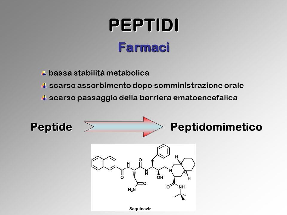 PEPTIDI Farmaci bassa stabilità metabolica scarso assorbimento dopo somministrazione orale scarso passaggio della barriera ematoencefalica PeptidePept