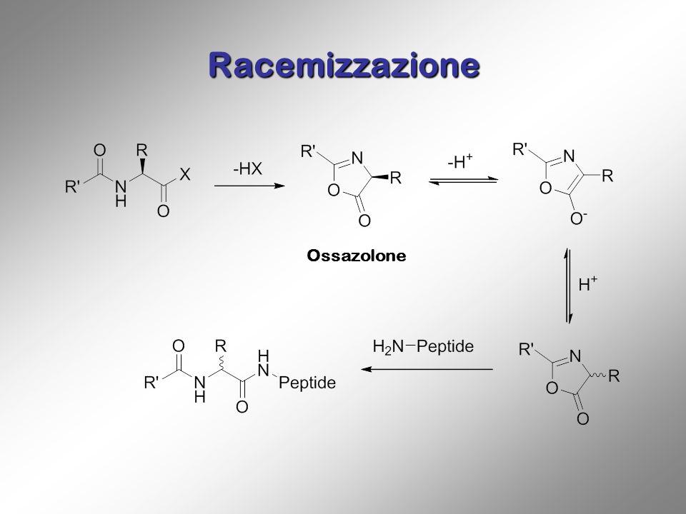 Racemizzazione Ossazolone