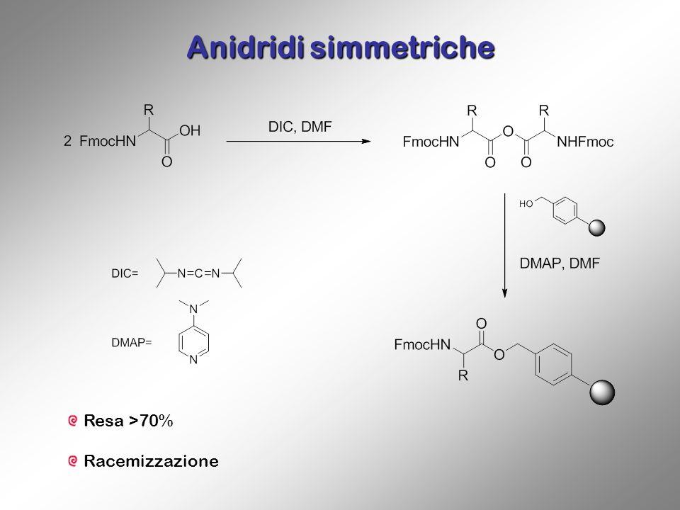 Resa >70% Racemizzazione Anidridi simmetriche