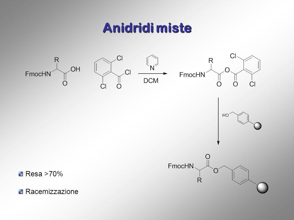 Anidridi miste Resa >70% Racemizzazione
