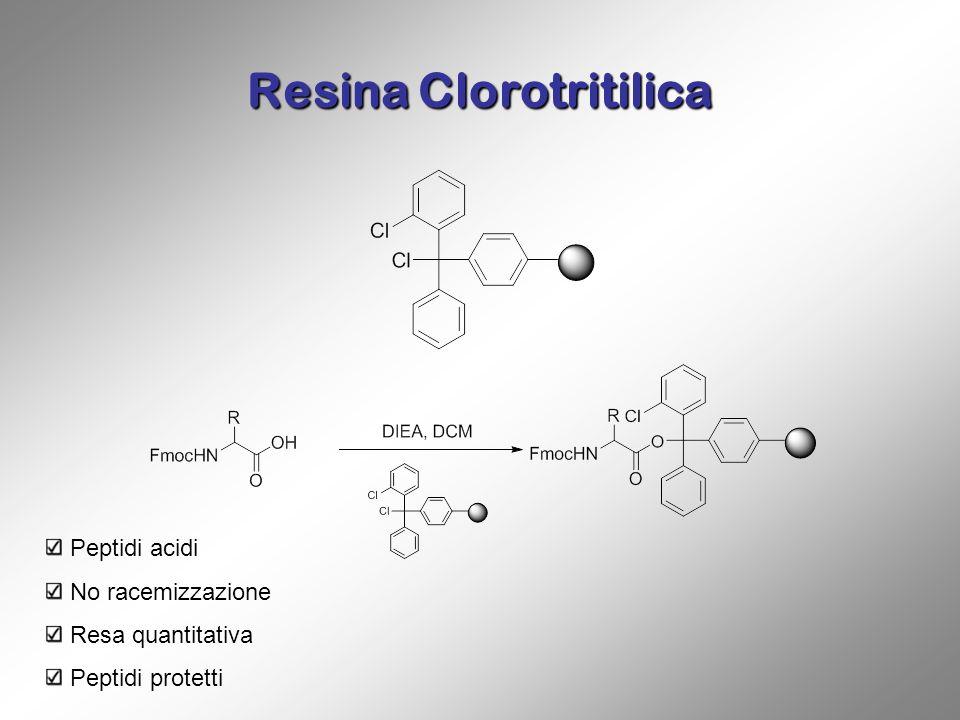 Resina Clorotritilica Peptidi acidi No racemizzazione Resa quantitativa Peptidi protetti