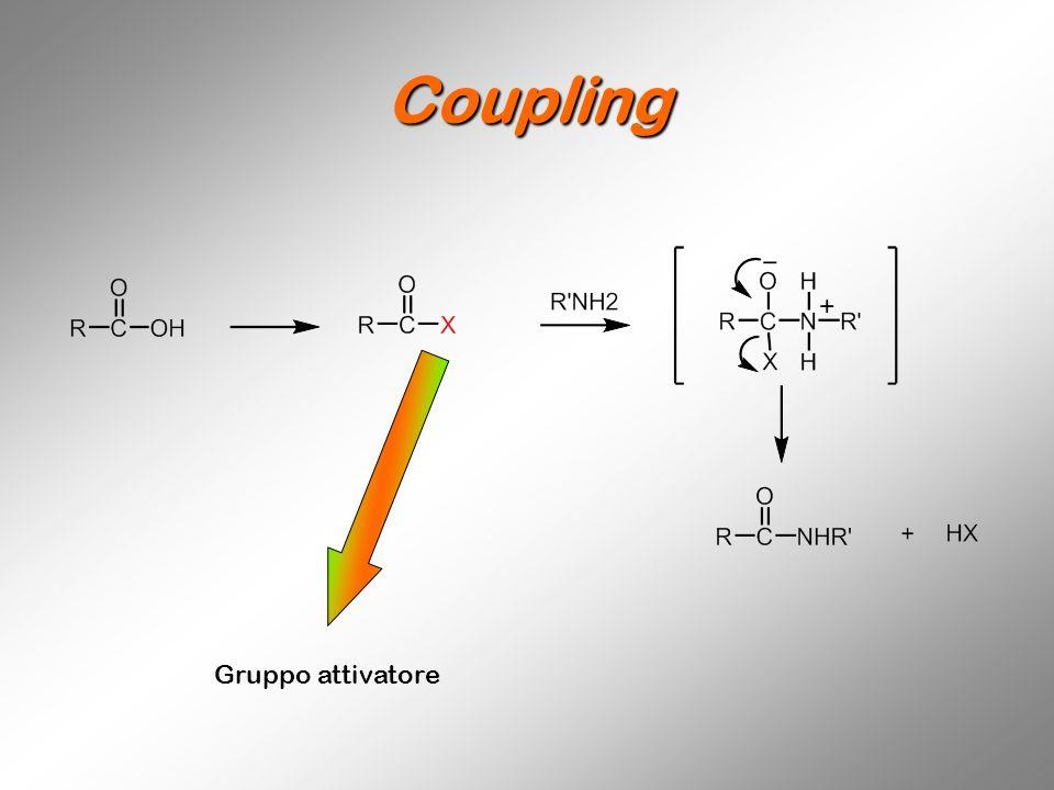 Coupling Gruppo attivatore