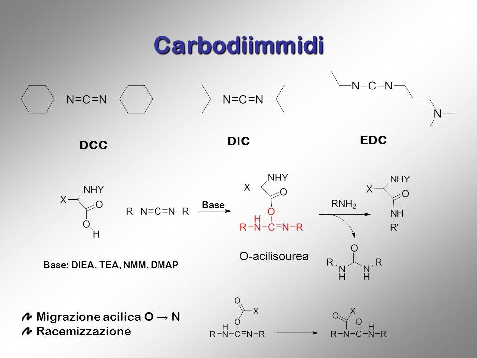 Carbodiimmidi DCC DIC EDC Base Base: DIEA, TEA, NMM, DMAP O-acilisourea Migrazione acilica O N Racemizzazione