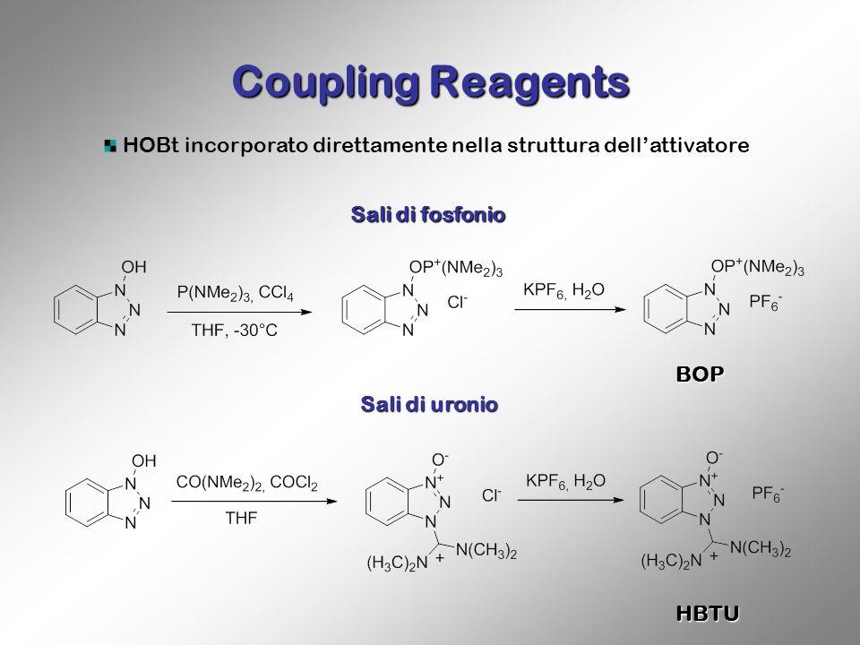 Coupling Reagents HOBt incorporato direttamente nella struttura dellattivatore BOP Sali di fosfonio Sali di uronio HBTU