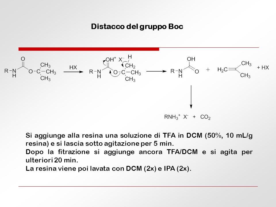 Distacco del gruppo Boc Si aggiunge alla resina una soluzione di TFA in DCM (50%, 10 mL/g resina) e si lascia sotto agitazione per 5 min. Dopo la fitr