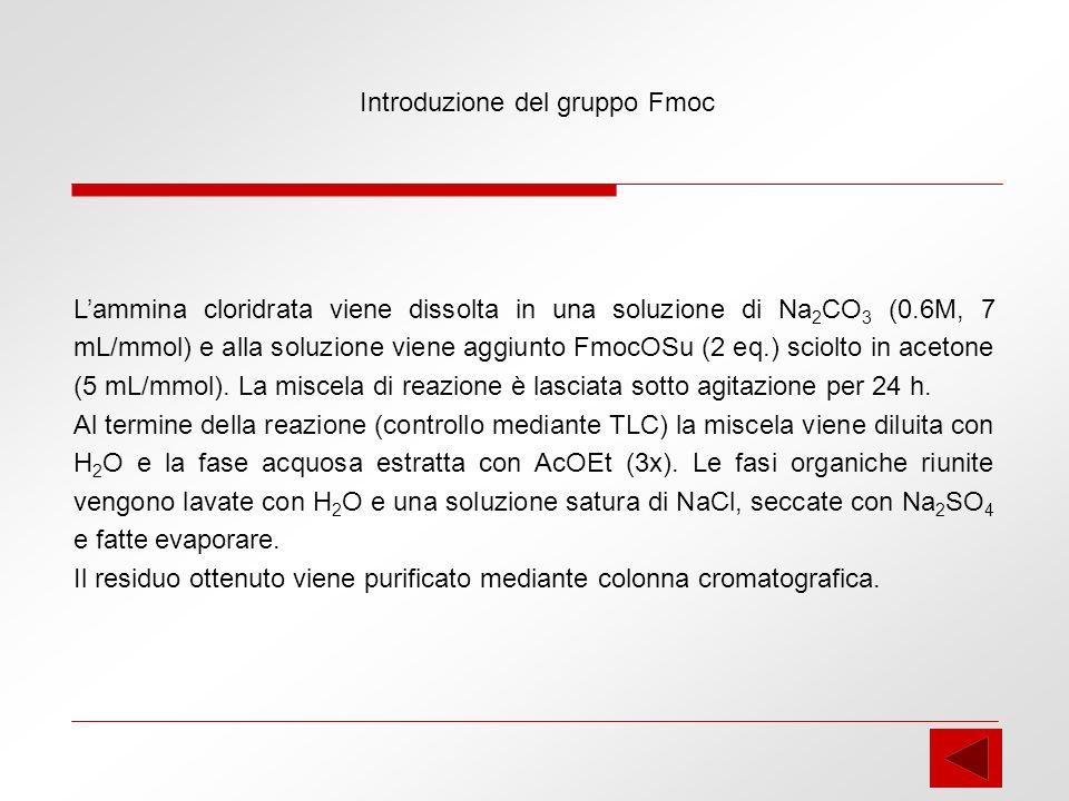 Introduzione del gruppo Fmoc Lammina cloridrata viene dissolta in una soluzione di Na 2 CO 3 (0.6M, 7 mL/mmol) e alla soluzione viene aggiunto FmocOSu