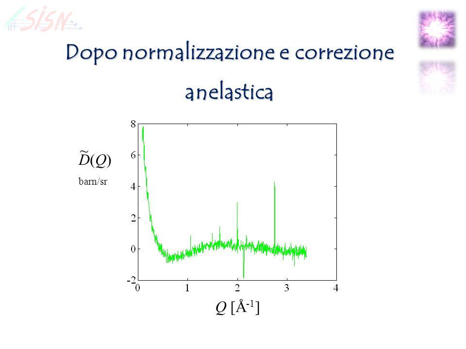 Dopo normalizzazione e correzione anelastica Q [Å -1 ] D(Q) barn/sr ~