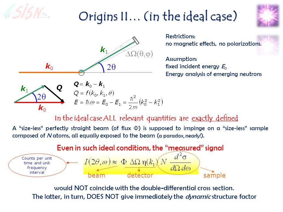 beamdetectorsample Origins II… (in the ideal case ) 2 k0k0 k1k1 2 Q k0k0 k1k1 Restrictions: no magnetic effects, no polarizations.