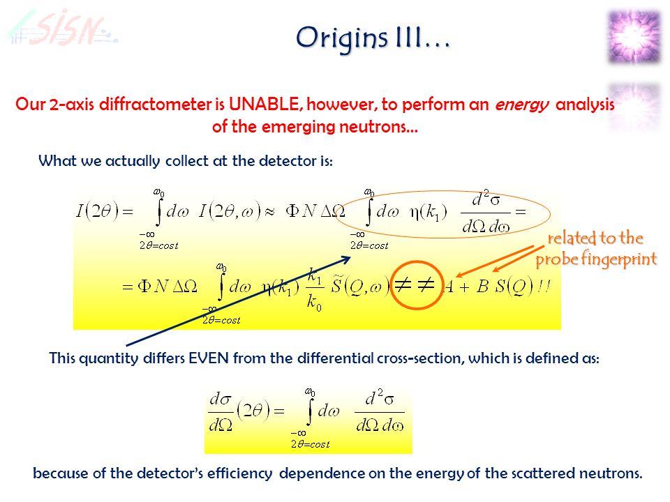 2 [degreces] Intensity [arb. units] Cl 2 sample - I He I s (1) Dopo un po di correzioni….