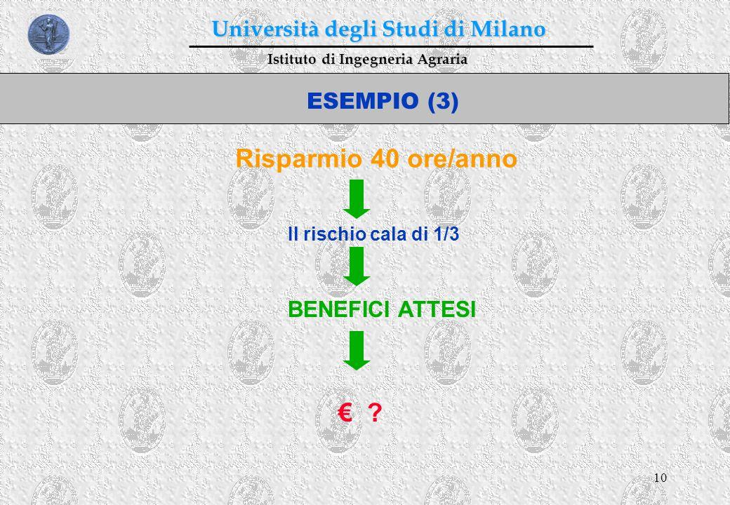 10 Istituto di Ingegneria Agraria Università degli Studi di Milano ESEMPIO (3) BENEFICI ATTESI Il rischio cala di 1/3 ? Risparmio 40 ore/anno