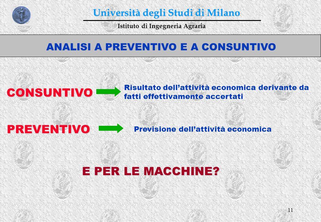 11 Istituto di Ingegneria Agraria Università degli Studi di Milano ANALISI A PREVENTIVO E A CONSUNTIVO Risultato dellattività economica derivante da f