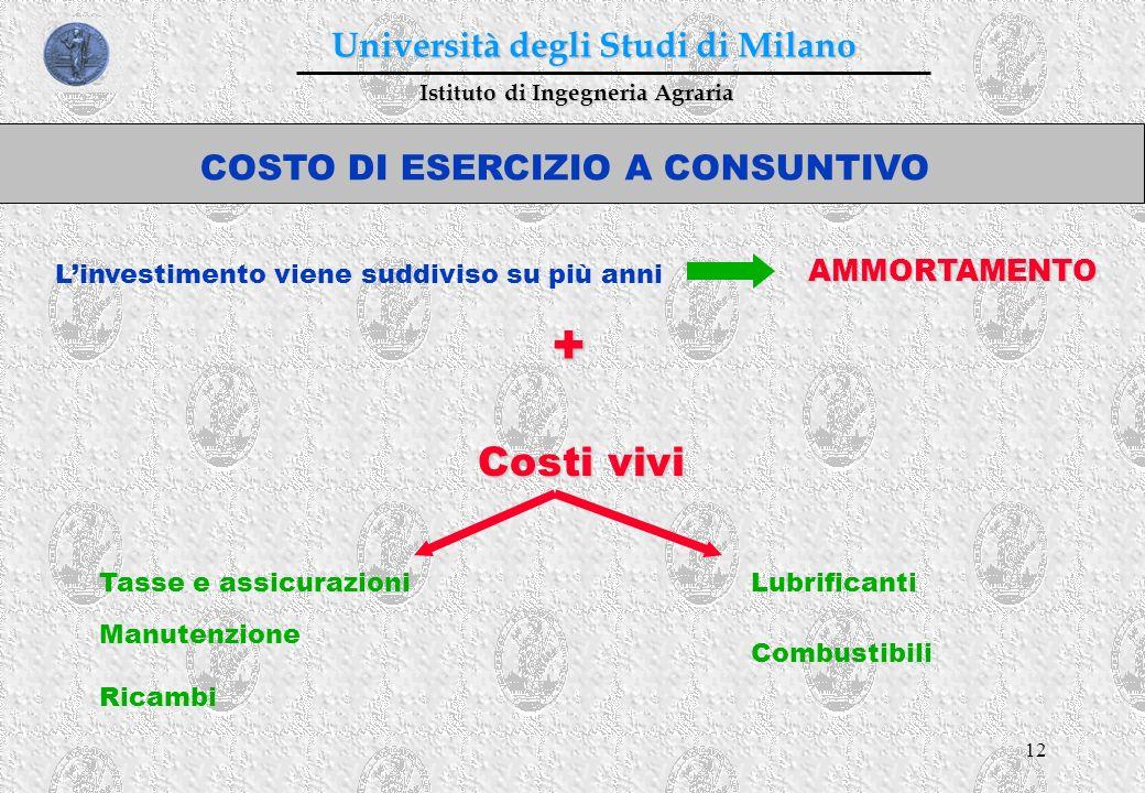 12 Istituto di Ingegneria Agraria Università degli Studi di Milano COSTO DI ESERCIZIO A CONSUNTIVO Linvestimento viene suddiviso su più anni AMMORTAME