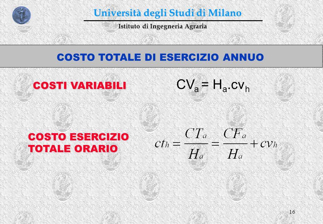 16 Istituto di Ingegneria Agraria Università degli Studi di Milano COSTO TOTALE DI ESERCIZIO ANNUO COSTO ESERCIZIO TOTALE ORARIO COSTI VARIABILI COSTI
