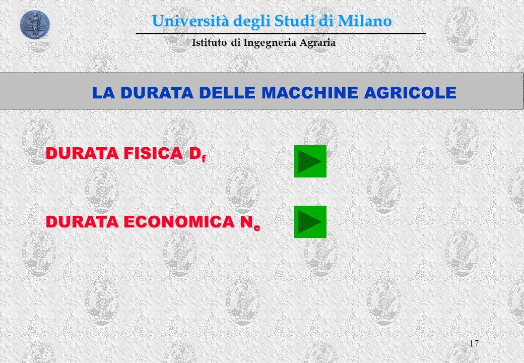 17 Istituto di Ingegneria Agraria Università degli Studi di Milano LA DURATA DELLE MACCHINE AGRICOLE DURATA ECONOMICA N e DURATA FISICA D f