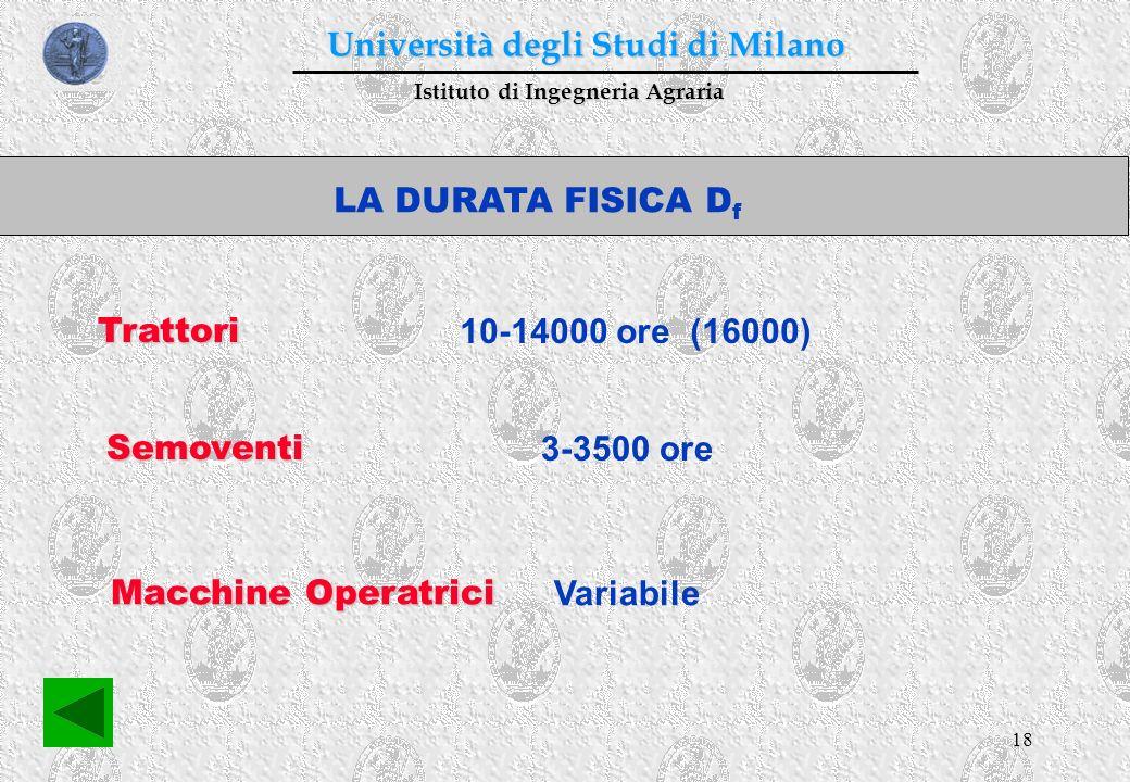 18 Istituto di Ingegneria Agraria Università degli Studi di Milano LA DURATA FISICA D fTrattori 10-14000 ore (16000) Semoventi 3-3500 ore Macchine Ope
