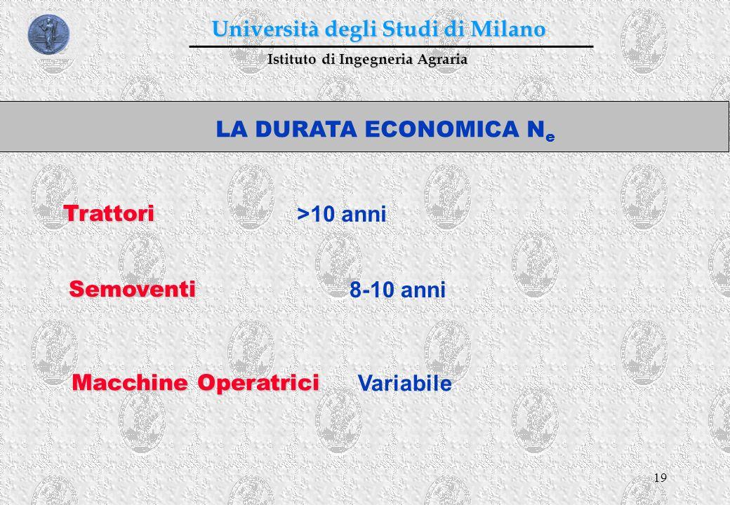19 Istituto di Ingegneria Agraria Università degli Studi di Milano LA DURATA ECONOMICA N eTrattori >10 anni Semoventi 8-10 anni Macchine Operatrici Va