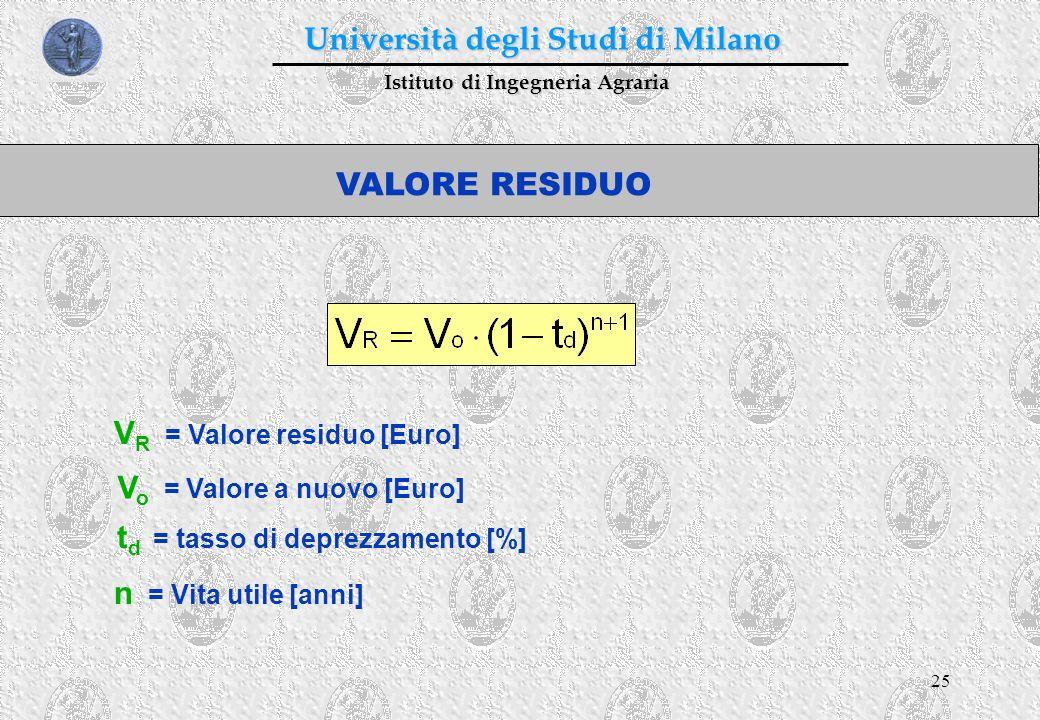 25 Istituto di Ingegneria Agraria Università degli Studi di Milano VALORE RESIDUO V o = Valore a nuovo [Euro] V R = Valore residuo [Euro] n = Vita uti