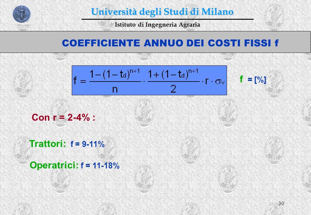 30 Istituto di Ingegneria Agraria Università degli Studi di Milano COEFFICIENTE ANNUO DEI COSTI FISSI f f = [%] Con r = 2-4% : Trattori: f = 9-11% Ope