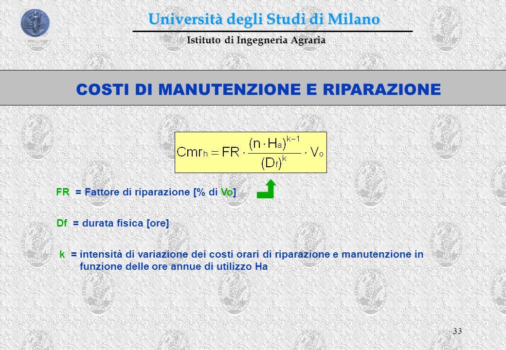 33 Istituto di Ingegneria Agraria Università degli Studi di Milano COSTI DI MANUTENZIONE E RIPARAZIONE FR = Fattore di riparazione [% di Vo] Df = dura