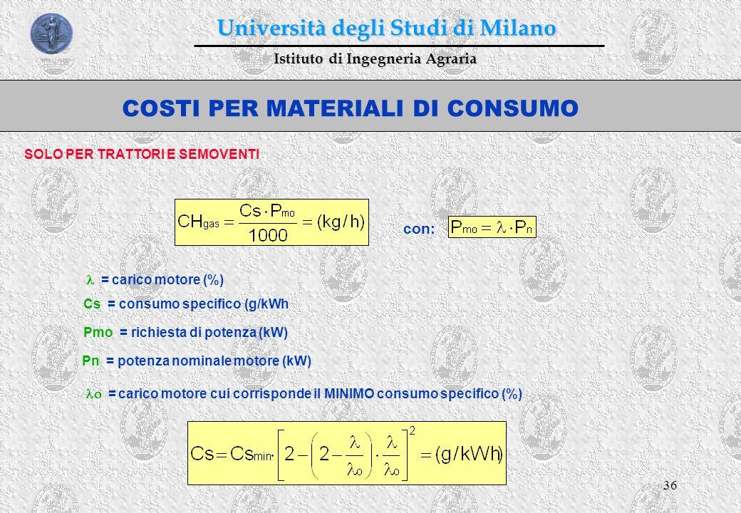 36 Istituto di Ingegneria Agraria Università degli Studi di Milano COSTI PER MATERIALI DI CONSUMO = carico motore (%) Cs = consumo specifico (g/kWh Pm