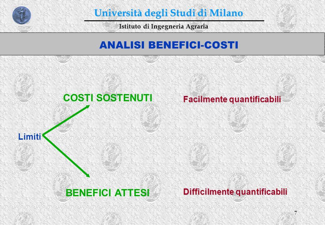 7 Istituto di Ingegneria Agraria Università degli Studi di Milano ANALISI BENEFICI-COSTI Limiti BENEFICI ATTESI COSTI SOSTENUTI Facilmente quantificab