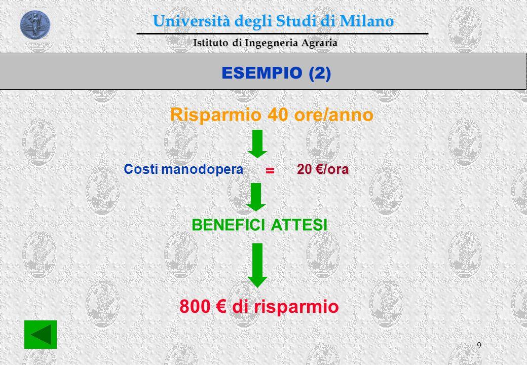9 Istituto di Ingegneria Agraria Università degli Studi di Milano ESEMPIO (2) BENEFICI ATTESI 20 /ora Costi manodopera 800 di risparmio = Risparmio 40