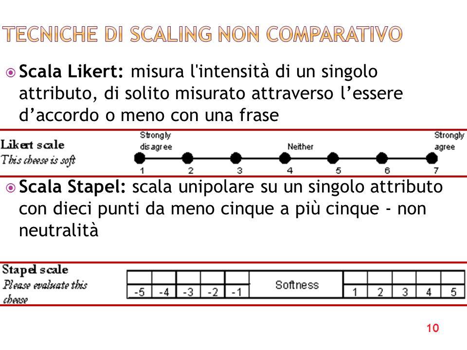 10 Scala Likert: misura l'intensità di un singolo attributo, di solito misurato attraverso lessere daccordo o meno con una frase Scala Stapel: scala u