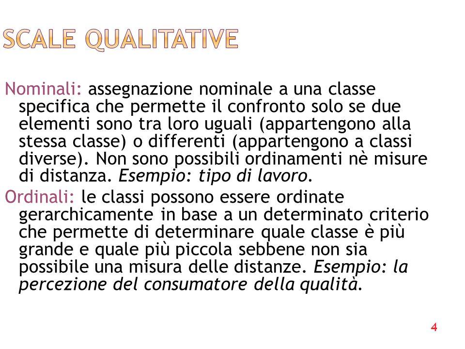 4 Nominali: assegnazione nominale a una classe specifica che permette il confronto solo se due elementi sono tra loro uguali (appartengono alla stessa