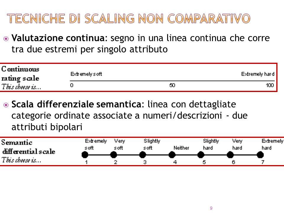 Valutazione continua: segno in una linea continua che corre tra due estremi per singolo attributo Scala differenziale semantica: linea con dettagliate