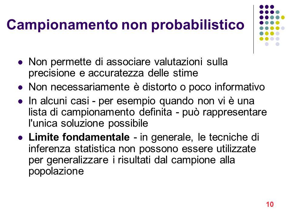 10 Campionamento non probabilistico Non permette di associare valutazioni sulla precisione e accuratezza delle stime Non necessariamente è distorto o