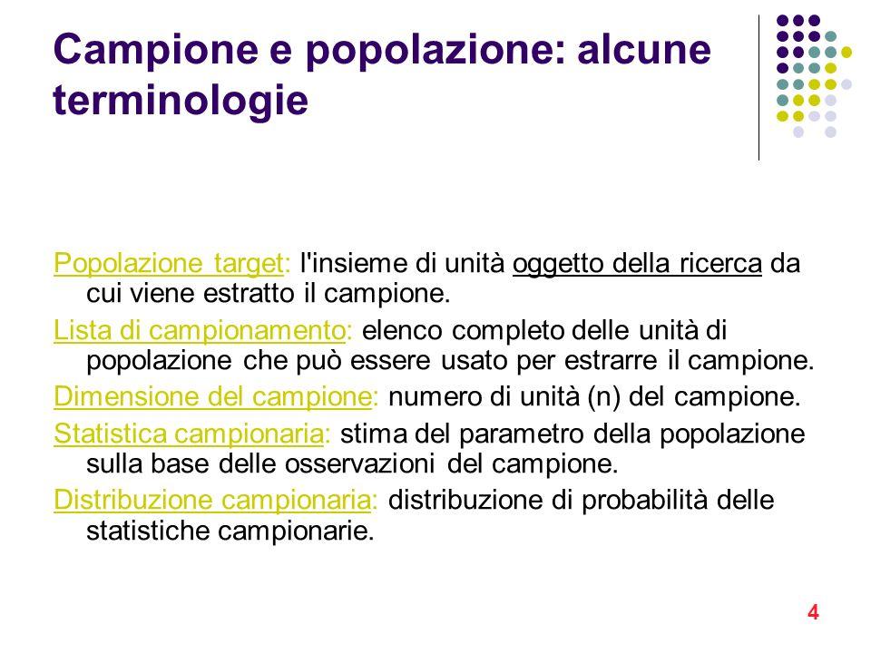 4 Campione e popolazione: alcune terminologie Popolazione target: l'insieme di unità oggetto della ricerca da cui viene estratto il campione. Lista di