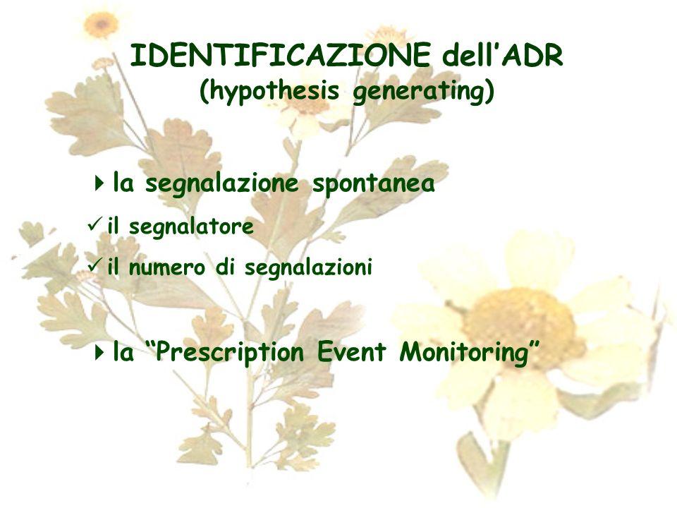 IDENTIFICAZIONE dellADR (hypothesis generating) la segnalazione spontanea il segnalatore il numero di segnalazioni la Prescription Event Monitoring