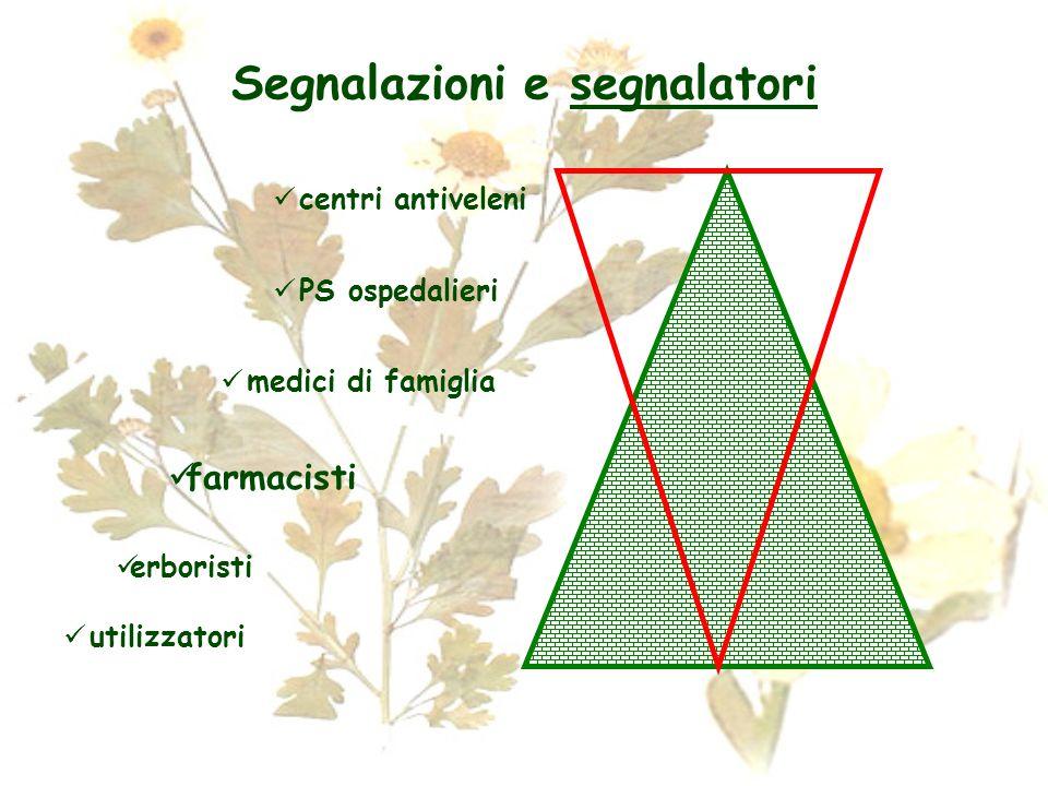 Segnalazioni e segnalatori centri antiveleni PS ospedalieri medici di famiglia farmacisti erboristi utilizzatori