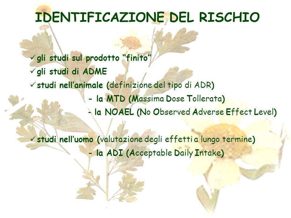 gli studi sul prodotto finito gli studi di ADME studi nellanimale (definizione del tipo di ADR) - la MTD (Massima Dose Tollerata) - la NOAEL (No Obser
