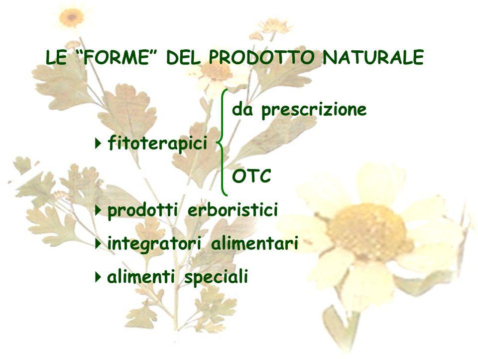 LE FORME DEL PRODOTTO NATURALE da prescrizione fitoterapici OTC prodotti erboristici integratori alimentari alimenti speciali