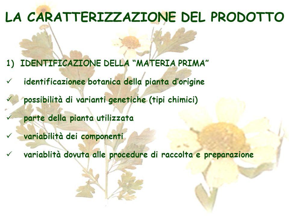 1)IDENTIFICAZIONE DELLA MATERIA PRIMA identificazionee botanica della pianta dorigine possibilità di varianti genetiche (tipi chimici) parte della pia