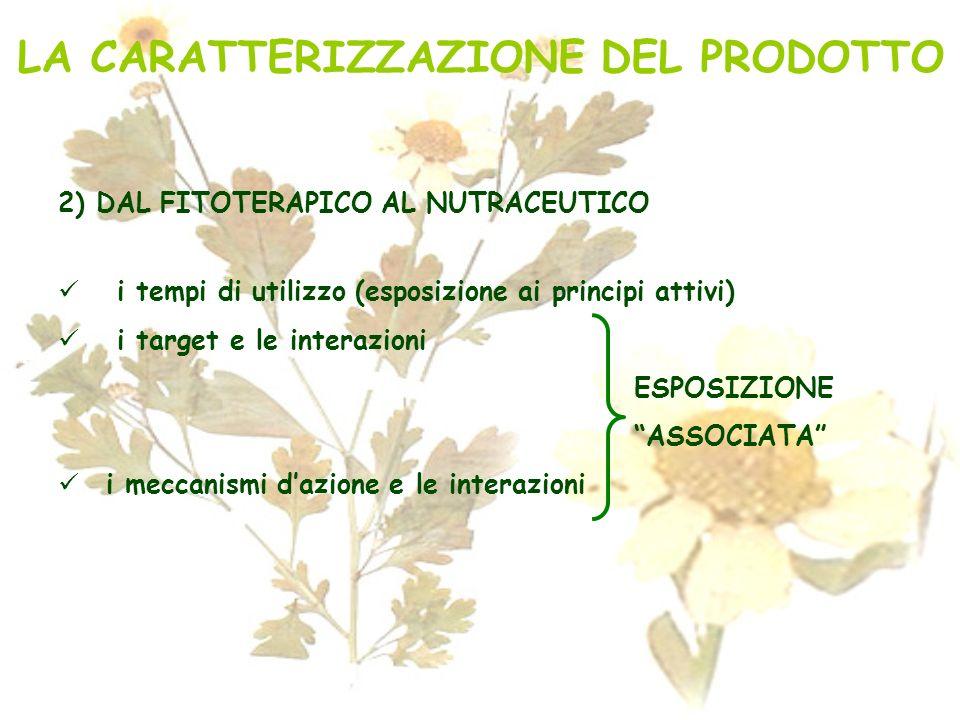 2) DAL FITOTERAPICO AL NUTRACEUTICO i tempi di utilizzo (esposizione ai principi attivi) i target e le interazioni ESPOSIZIONE ASSOCIATA i meccanismi