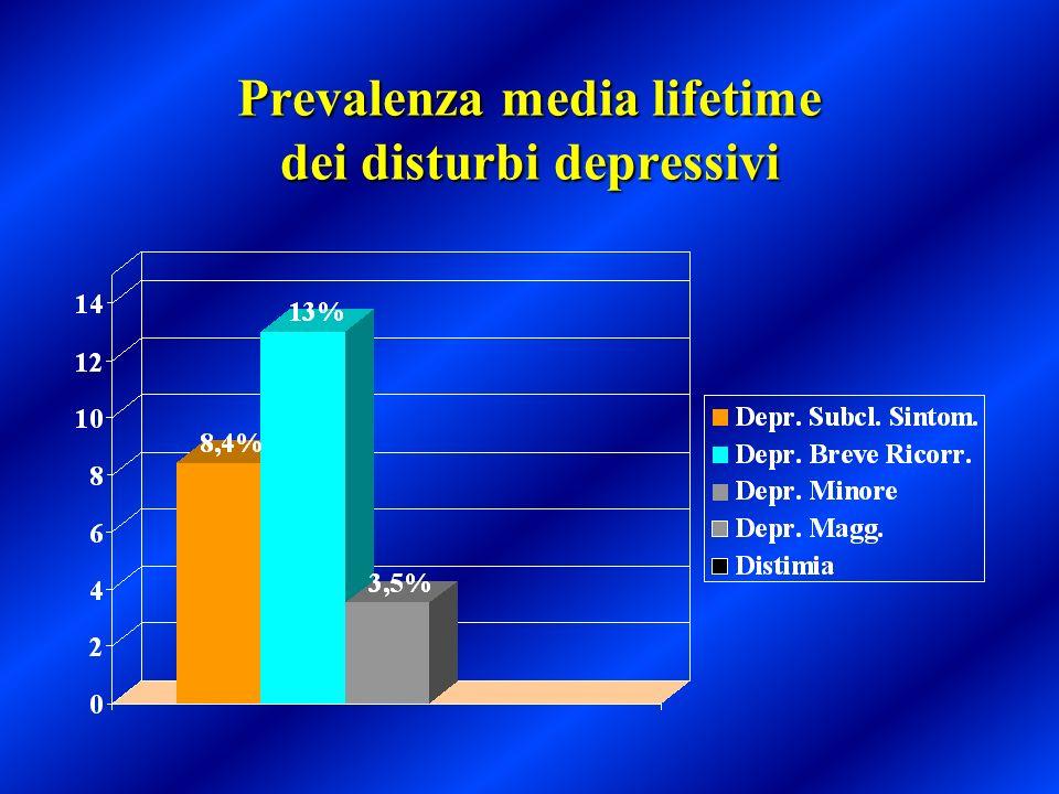 Prevalenza media lifetime dei disturbi depressivi