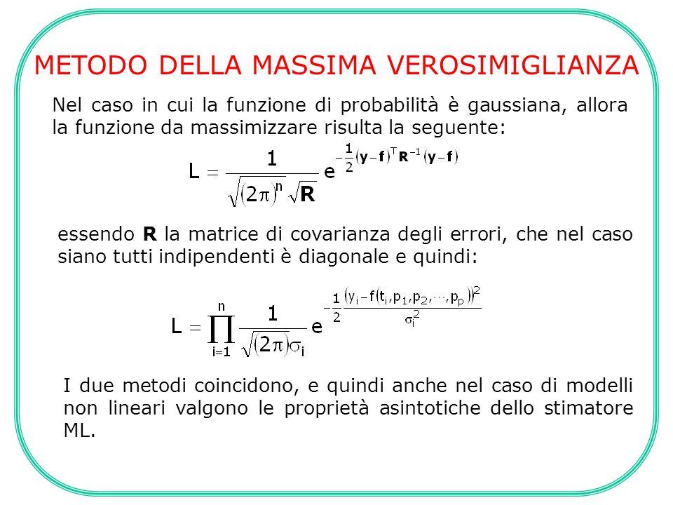 METODO DELLA MASSIMA VEROSIMIGLIANZA Nel caso in cui la funzione di probabilità è gaussiana, allora la funzione da massimizzare risulta la seguente: e