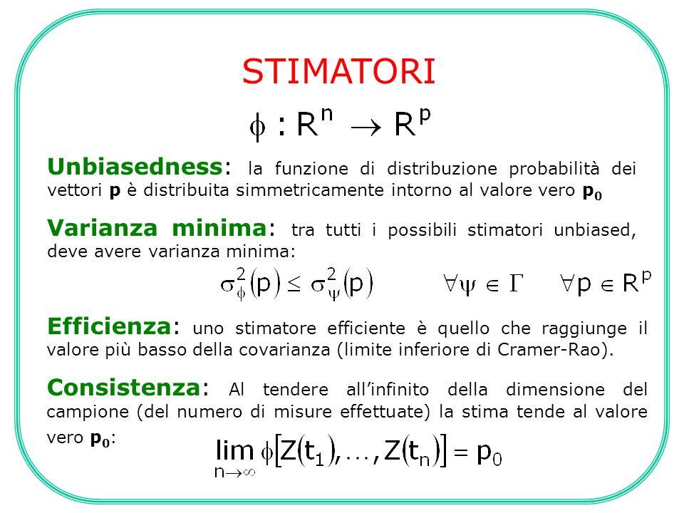 STIMATORI Unbiasedness: la funzione di distribuzione probabilità dei vettori p è distribuita simmetricamente intorno al valore vero p 0 Varianza minim