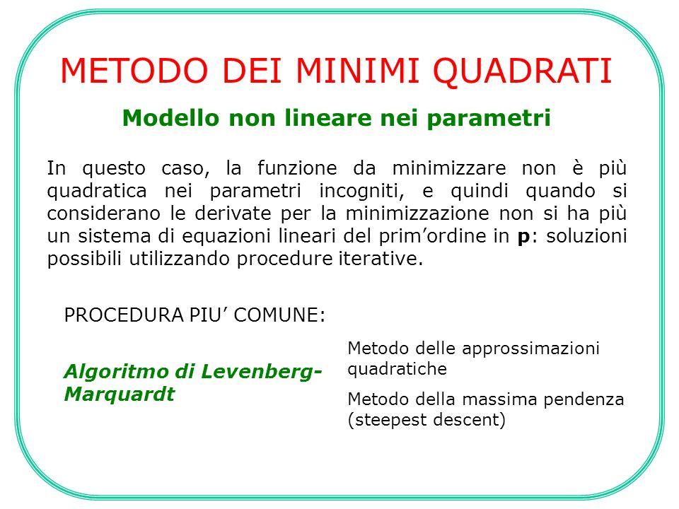 METODO DEI MINIMI QUADRATI Modello non lineare nei parametri In questo caso, la funzione da minimizzare non è più quadratica nei parametri incogniti,